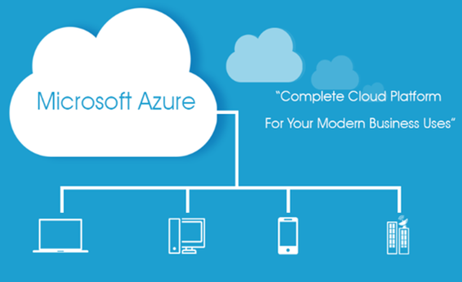 microsoft azure cloud